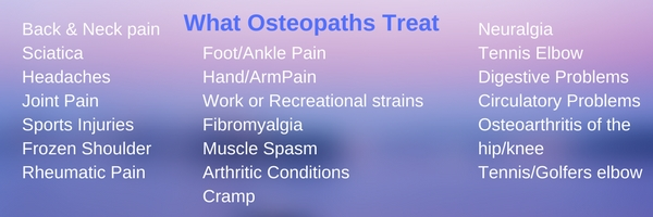 Conditions Osteopaths Treat (2)